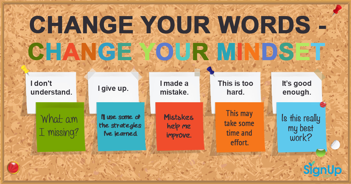 Growth Mindset Bulletin Board | SignUp.com
